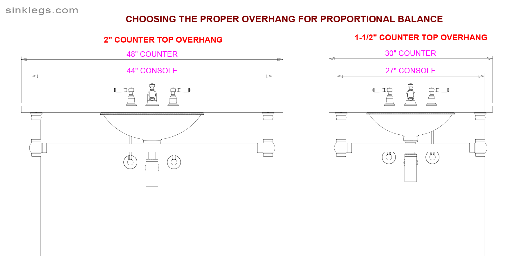 Counter Overhang 3