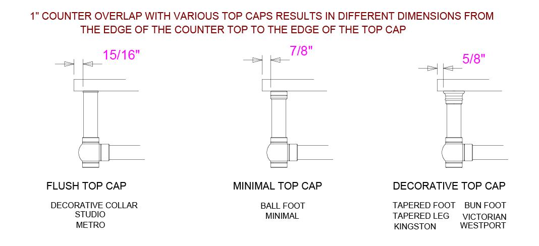 Counter Overhang 4 (2)