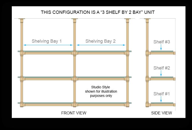shelves-bays