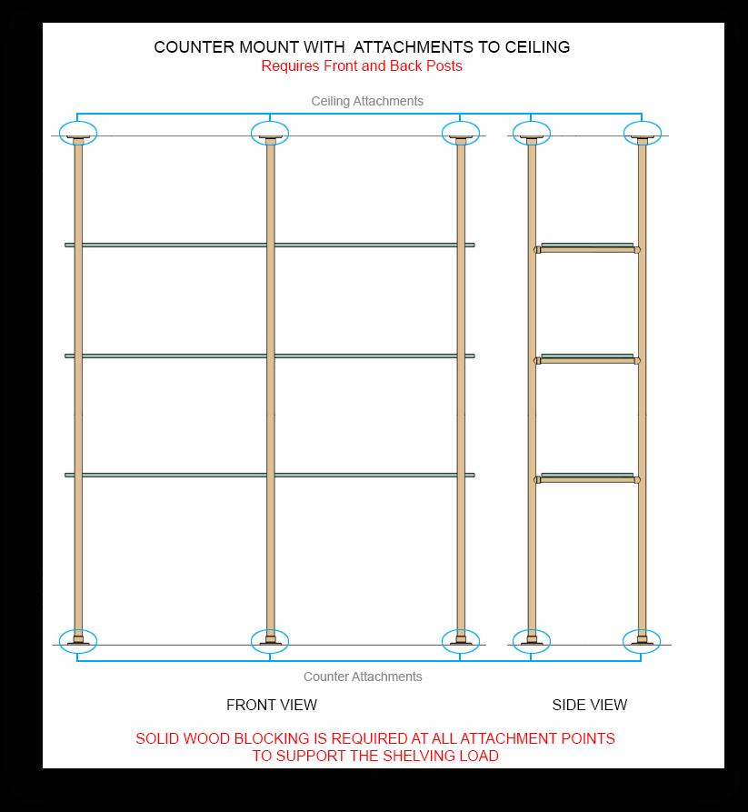Metro-3-F+C-Mounts