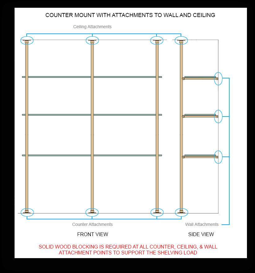 Metro-3-F+W+C-Mounts