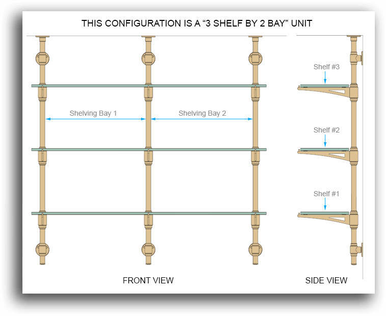 rack-bayes